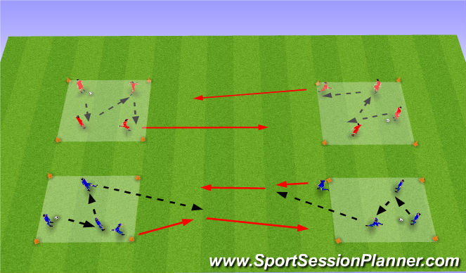 Football/Soccer Session Plan Drill (Colour): 4 teams passing and running with the ball