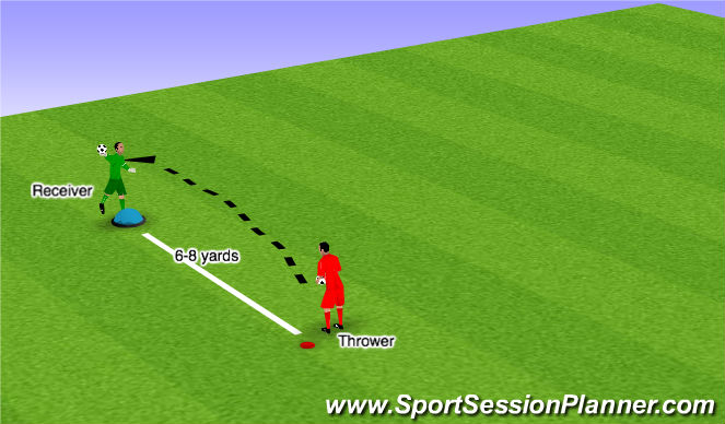 Football/Soccer Session Plan Drill (Colour): single leg