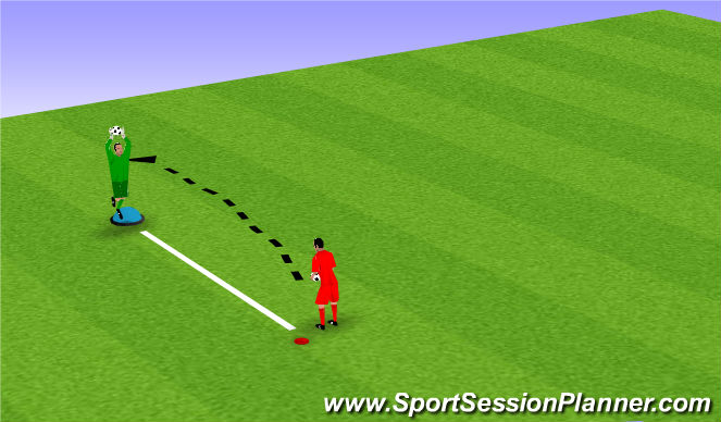 Football/Soccer Session Plan Drill (Colour): crosses