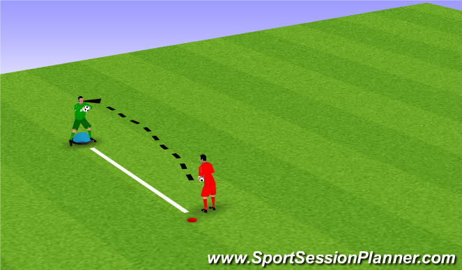 Football/Soccer Session Plan Drill (Colour): double legs