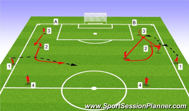 Football/Soccer Session Plan Drill (Colour): Taktískþjálfun: