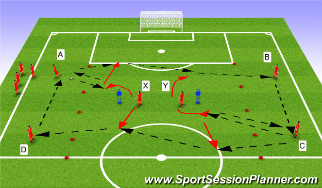 Football/Soccer Session Plan Drill (Colour): Switch play prog 1