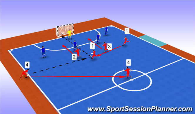 Futsal Session Plan Drill (Colour): Pantalla 1