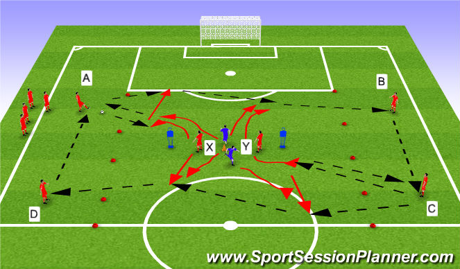 Football/Soccer Session Plan Drill (Colour): Switch play with pressure