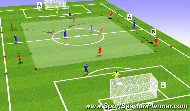Football/Soccer Session Plan Drill (Colour): GRP switch play