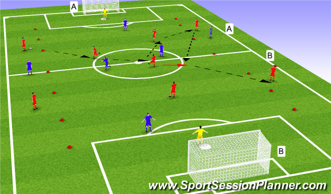 Football/Soccer Session Plan Drill (Colour): GRP switch play prog