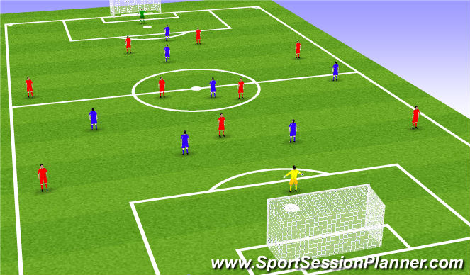 Football/Soccer Session Plan Drill (Colour): Switch play cond game
