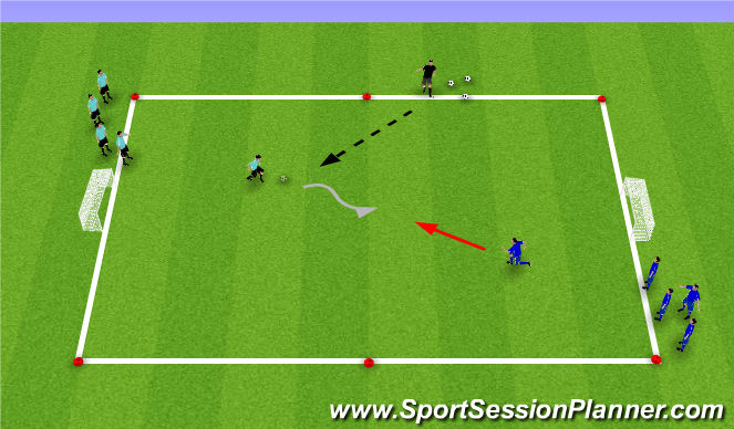 Football/Soccer Session Plan Drill (Colour): 1v1 to 4v1 Overload