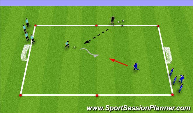 Football/Soccer Session Plan Drill (Colour): 1v1 to 4v1 Overload