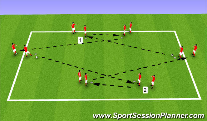 Football/Soccer Session Plan Drill (Colour): Modified Passing Diamond