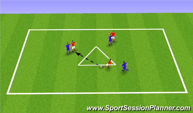 Football/Soccer Session Plan Drill (Colour): Score through the Triangle