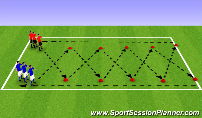 Football/Soccer Session Plan Drill (Colour): Step 1 Changing direction