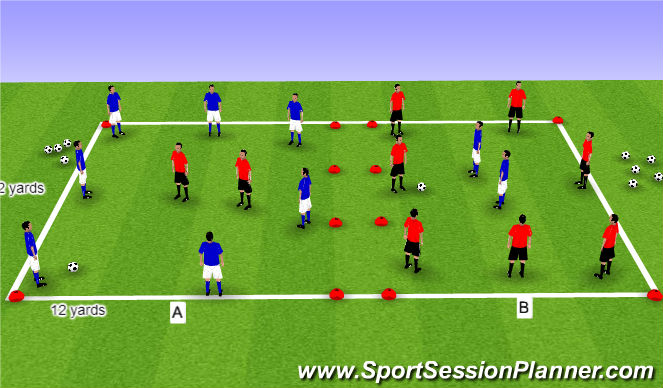 Football/Soccer Session Plan Drill (Colour): Step 3 Rondos