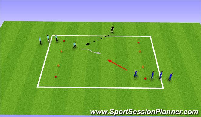 Football/Soccer Session Plan Drill (Colour): 1v1/2v1 SSG