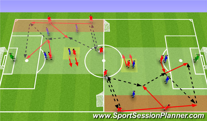 Football/Soccer Session Plan Drill (Colour): PTDM