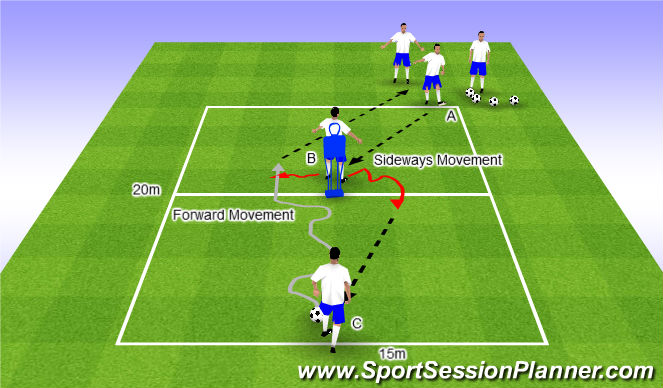 Football/Soccer Session Plan Drill (Colour): Skill Intro 2