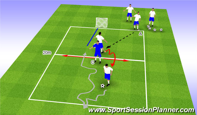 Football/Soccer Session Plan Drill (Colour): Skill Intro Progression
