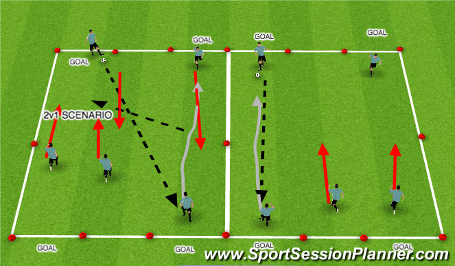 Football/Soccer Session Plan Drill (Colour): 3v2 Situations (Overload player)