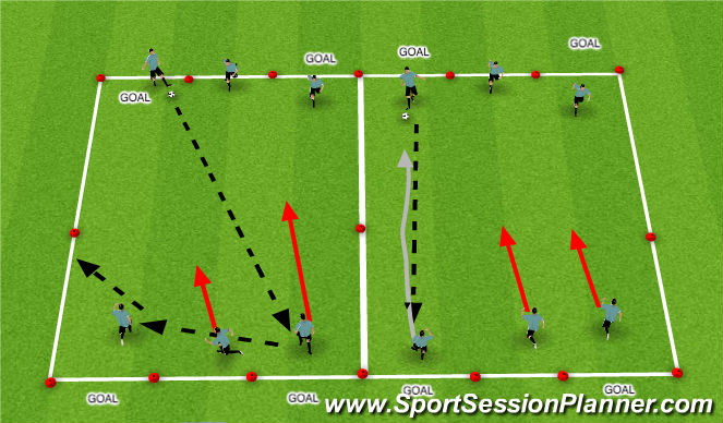 Football/Soccer Session Plan Drill (Colour): 3v3 Situations