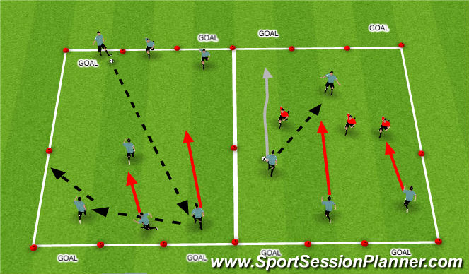 Football/Soccer Session Plan Drill (Colour): Introducing 4v3 Games