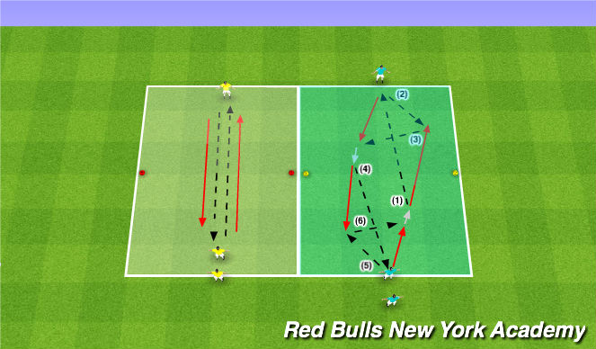 Football/Soccer Session Plan Drill (Colour): Unopposed Technical Repetition