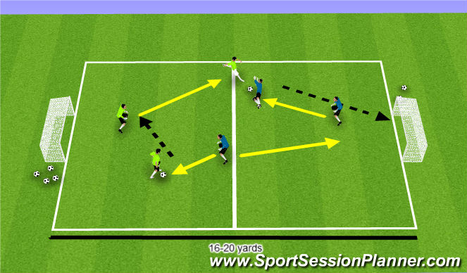 Football/Soccer Session Plan Drill (Colour): 2v2 Challenge