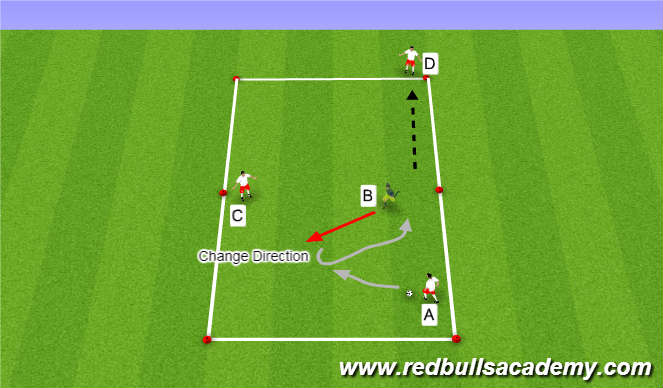 Football/Soccer Session Plan Drill (Colour): Closed Lane - High Pressure Turn