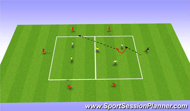 Football/Soccer Session Plan Drill (Colour): SI #1
