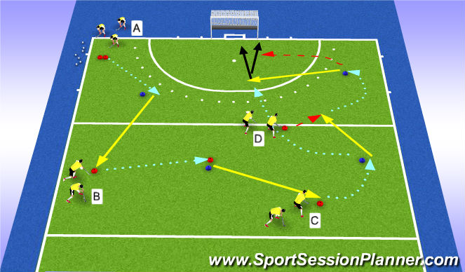 Hockey Session Plan Drill (Colour): circuit échauffeent