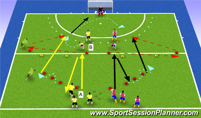 Hockey Session Plan Drill (Colour): in/out échauffement+duel