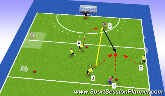 Hockey Session Plan Drill (Colour): pression A2