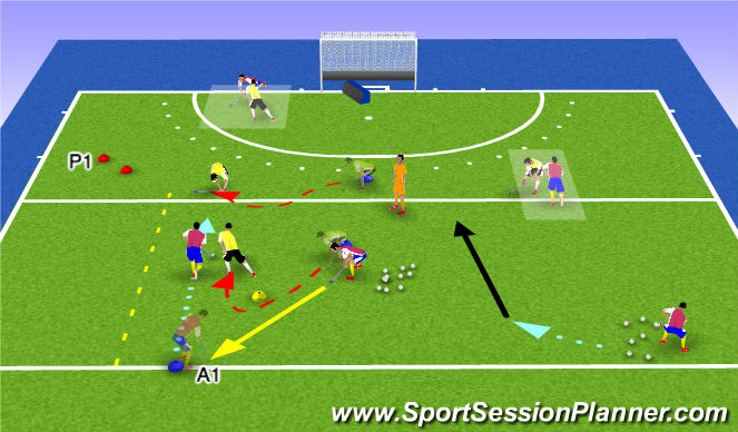 Hockey Session Plan Drill (Colour): channeling HL