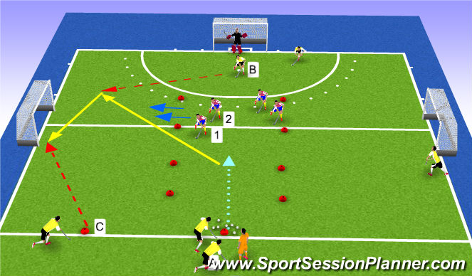 Hockey Session Plan Drill (Colour): jeu combi + transfert
