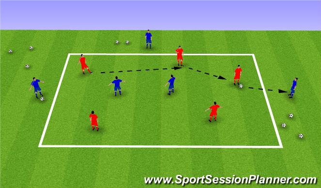 Football/Soccer Session Plan Drill (Colour): 5v2 passing