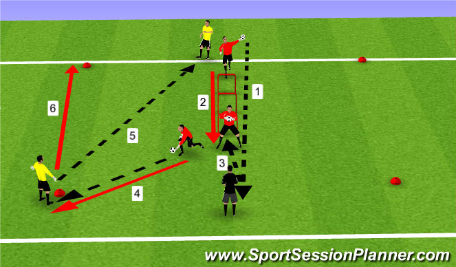 Fútbol Ejercicio del Plan de Sesiones (Color): Calentamiento