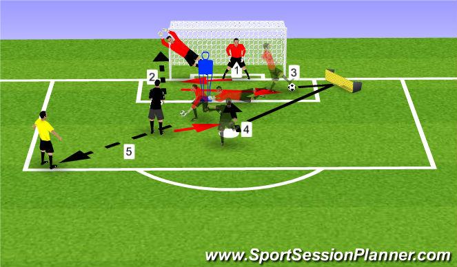 Fútbol Ejercicio del Plan de Sesiones (Color): Ejercicio 2