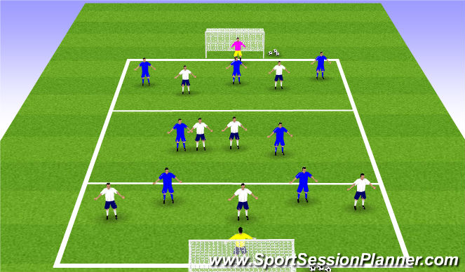 Football/Soccer Session Plan Drill (Colour): Defending Pressurising Game