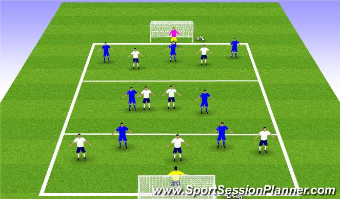 Football/Soccer Session Plan Drill (Colour): Defending Pressurising Game