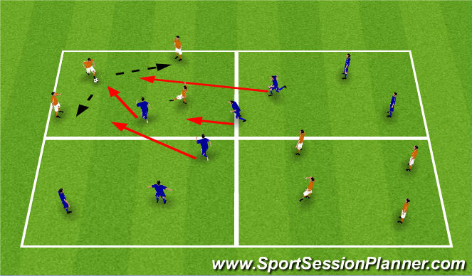 Football/Soccer Session Plan Drill (Colour): SSG 4 grid