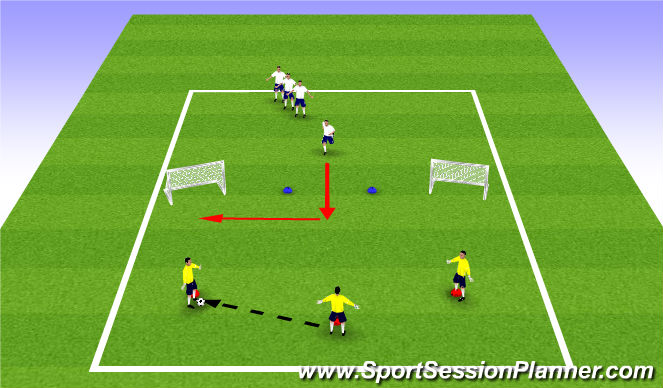 Football/Soccer Session Plan Drill (Colour): Pressing Warm Up