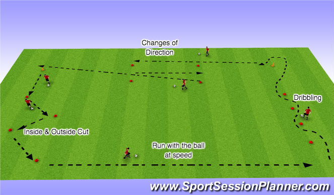 Football/Soccer Session Plan Drill (Colour): Pine Glen Week 6 ODP U6-U8