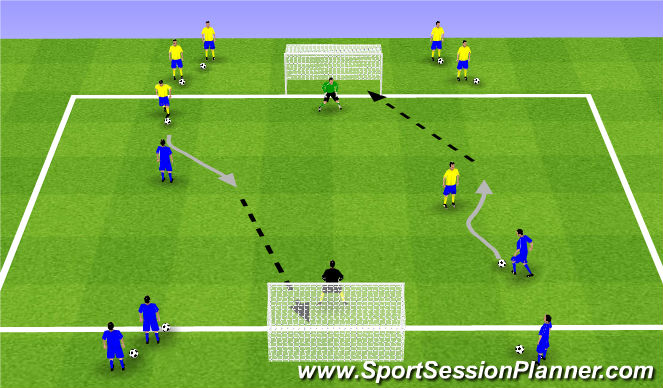 Football/Soccer Session Plan Drill (Colour): Multiple 1v1 SCs