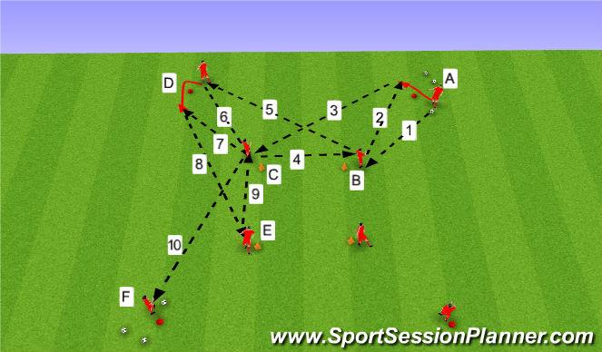 Football/Soccer Session Plan Drill (Colour): Sendingaæfing.