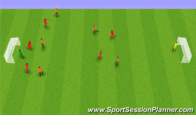 Football/Soccer Session Plan Drill (Colour): Skallabolti.