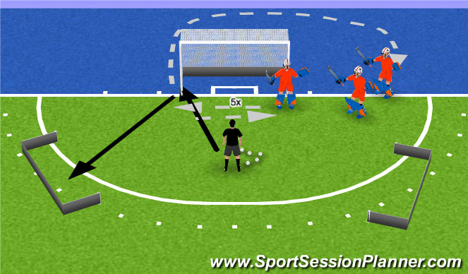 Hockey Session Plan Drill (Colour): warm-up2