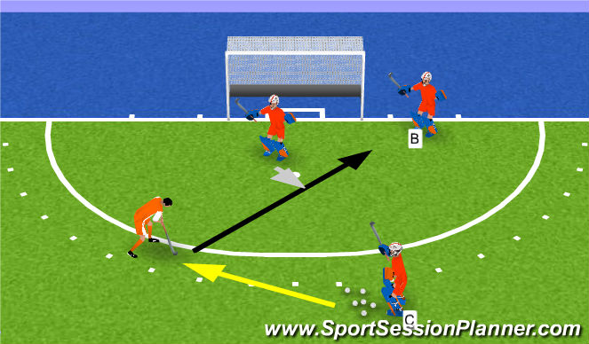 Hockey Session Plan Drill (Colour): Far post intercept
