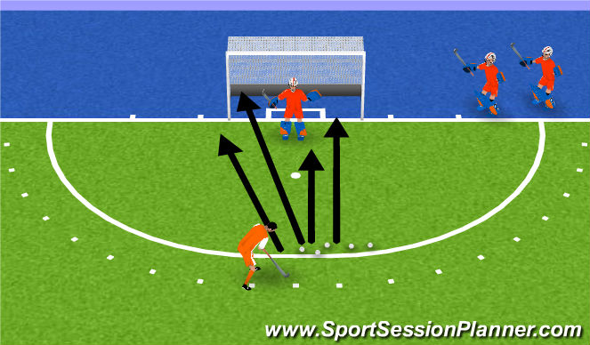 Hockey Session Plan Drill (Colour): free hit session
