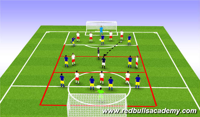 Football/Soccer Session Plan Drill (Colour): Play thru units