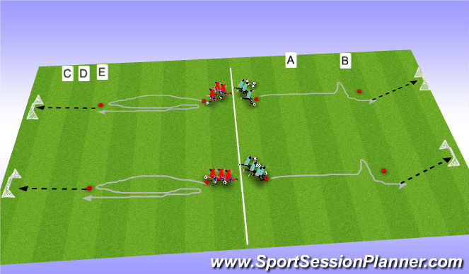 Football/Soccer Session Plan Drill (Colour): Skill practice 2 , finish to goal