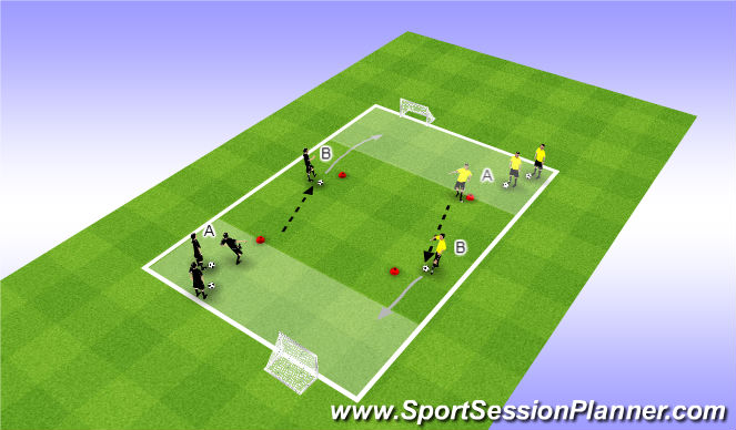 Football/Soccer Session Plan Drill (Colour): Step & Take